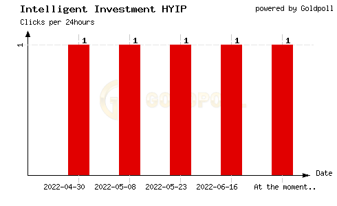 Best paying hyip investment